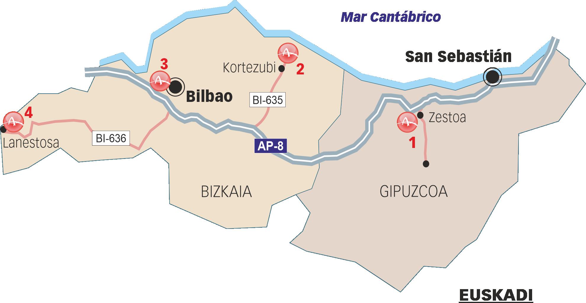 Sitios visitables en Euskadi